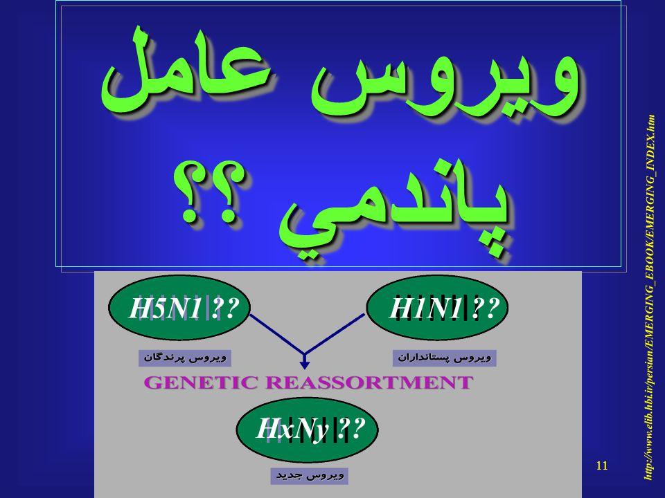 11 ويروس عامل پاندمي ؟؟ H5N1 H1N1 . HxNy .