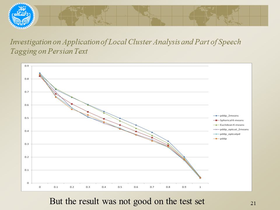 Investigation on Application of Local Cluster Analysis and Part of Speech Tagging on Persian Text 21 But the result was not good on the test set