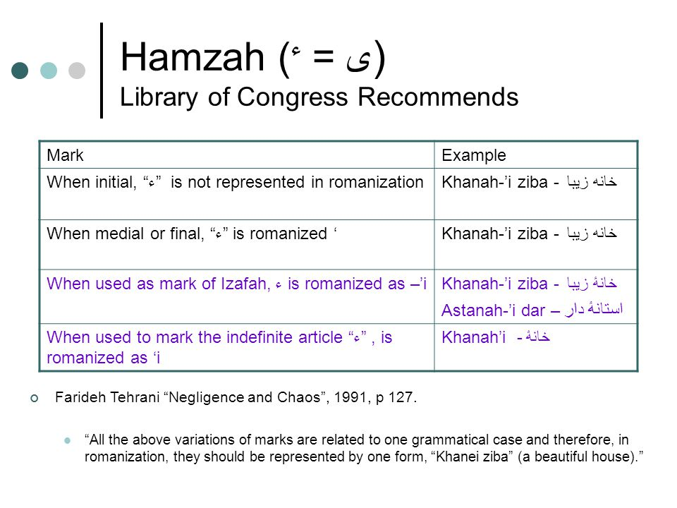 Persian names Historical events in Iran have deeply impacted the Iranian Names.
