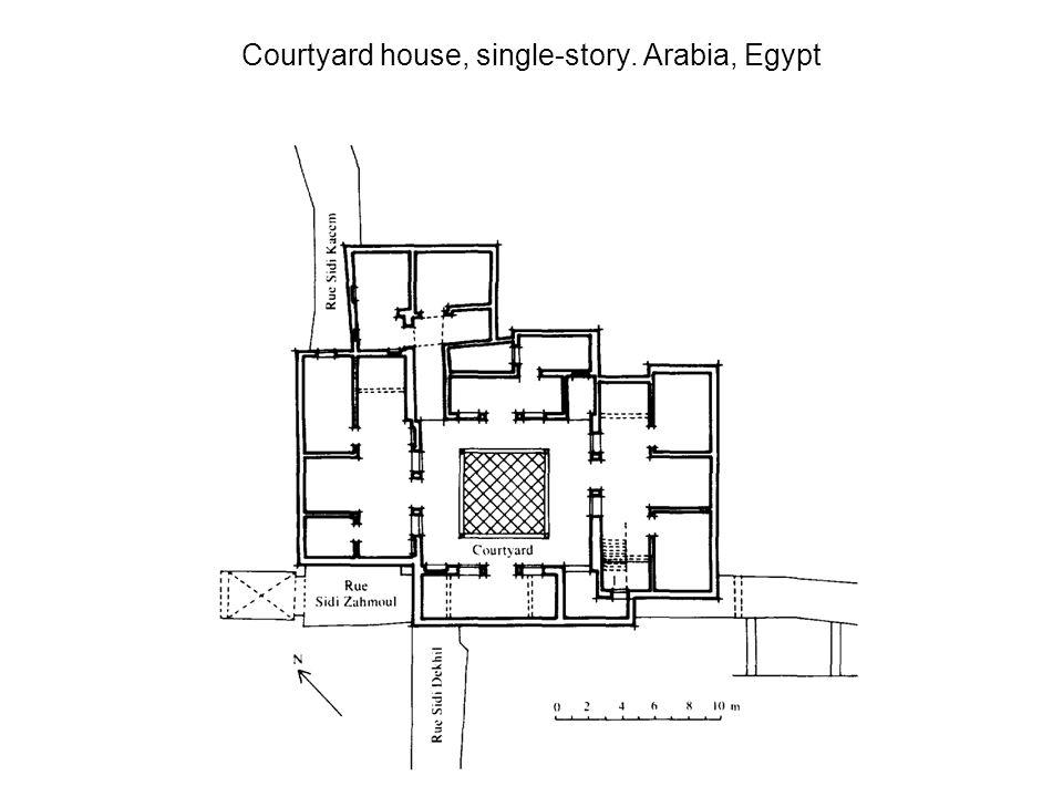 Courtyard house, single-story. Arabia, Egypt