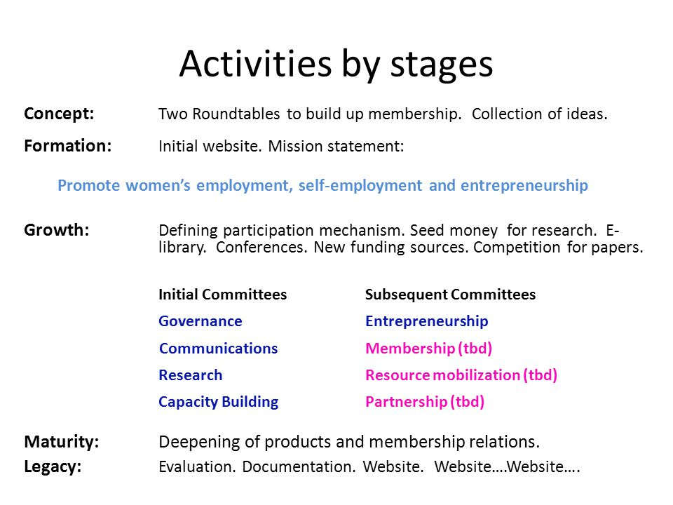 Activities by stages Concept: Two Roundtables to build up membership.