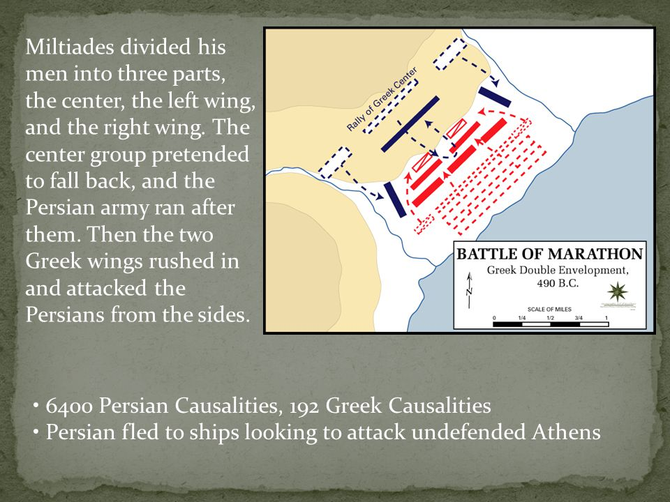 Miltiades divided his men into three parts, the center, the left wing, and the right wing. The center group pretended to fall back, and the Persian ar