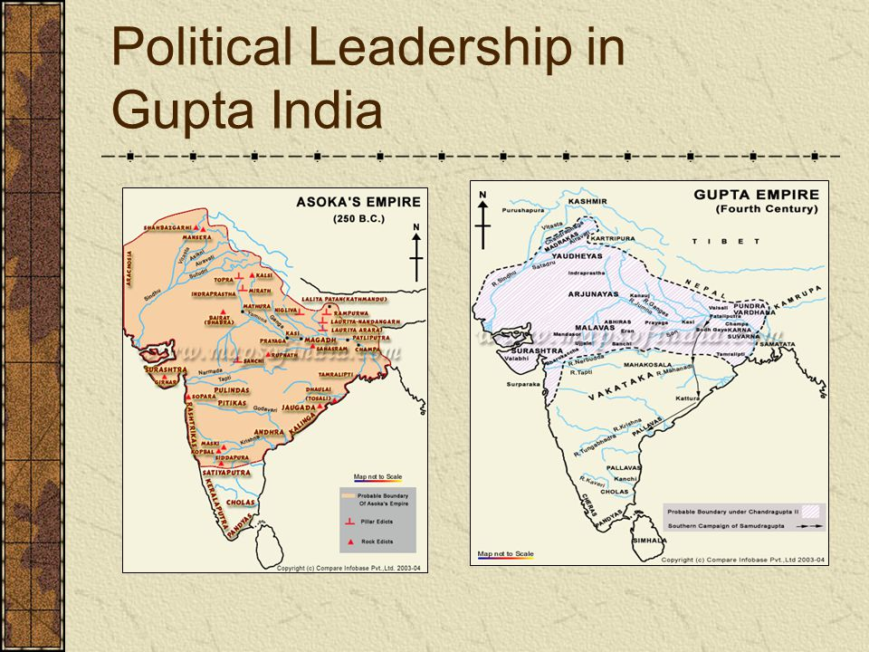 Political Leadership in Gupta India