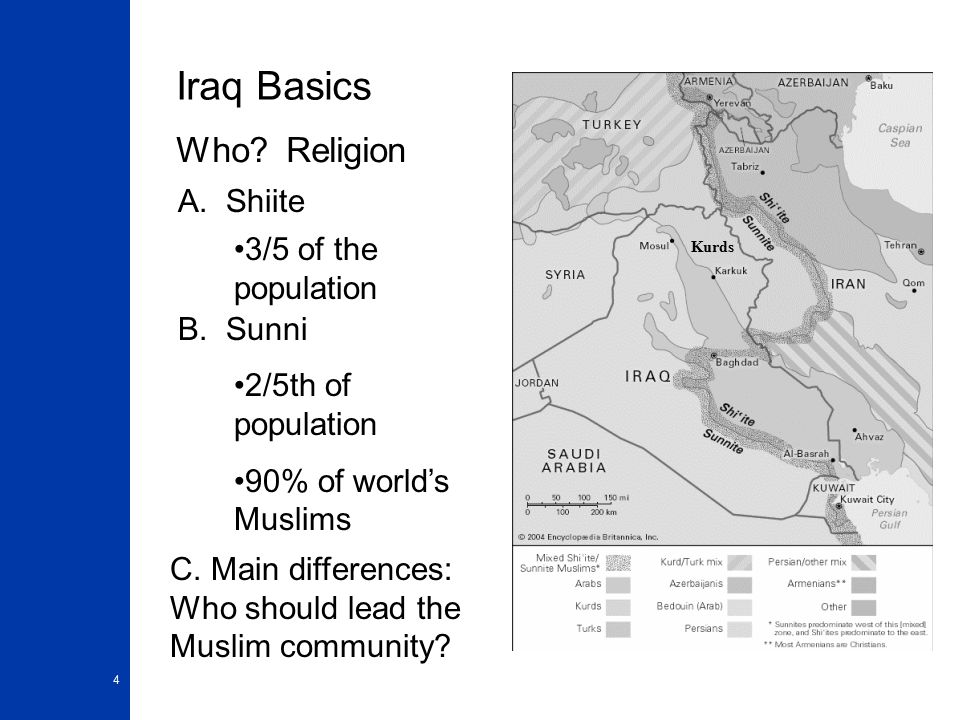 4 Iraq Basics Who. Religion A. Shiite B.