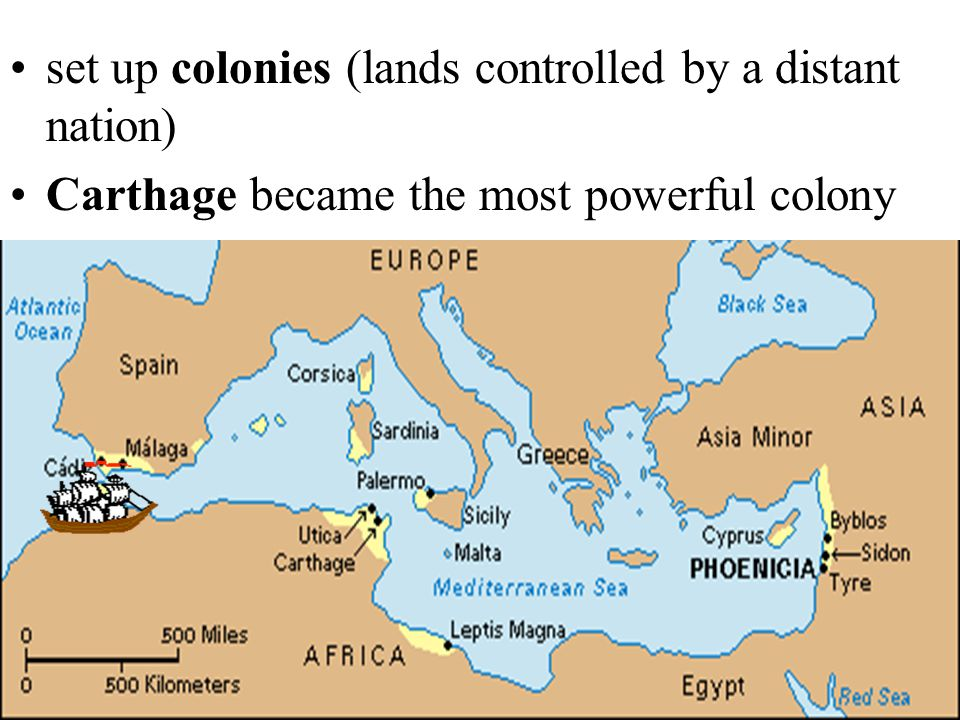 set up colonies (lands controlled by a distant nation) Carthage became the most powerful colony
