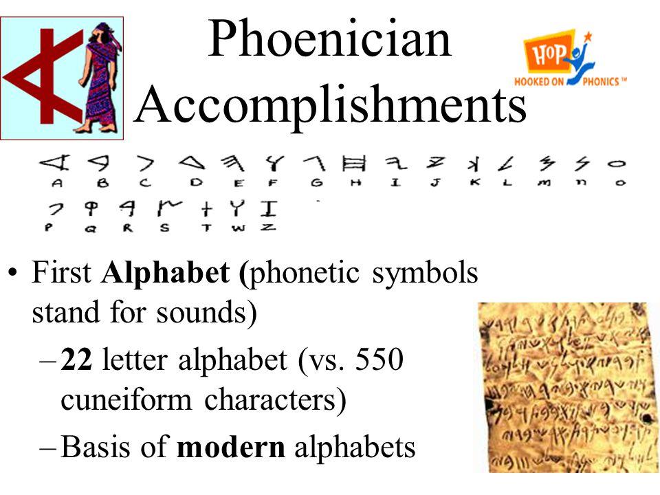 Phoenician Accomplishments First Alphabet (phonetic symbols stand for sounds) –22 letter alphabet (vs. 550 cuneiform characters) –Basis of modern alph