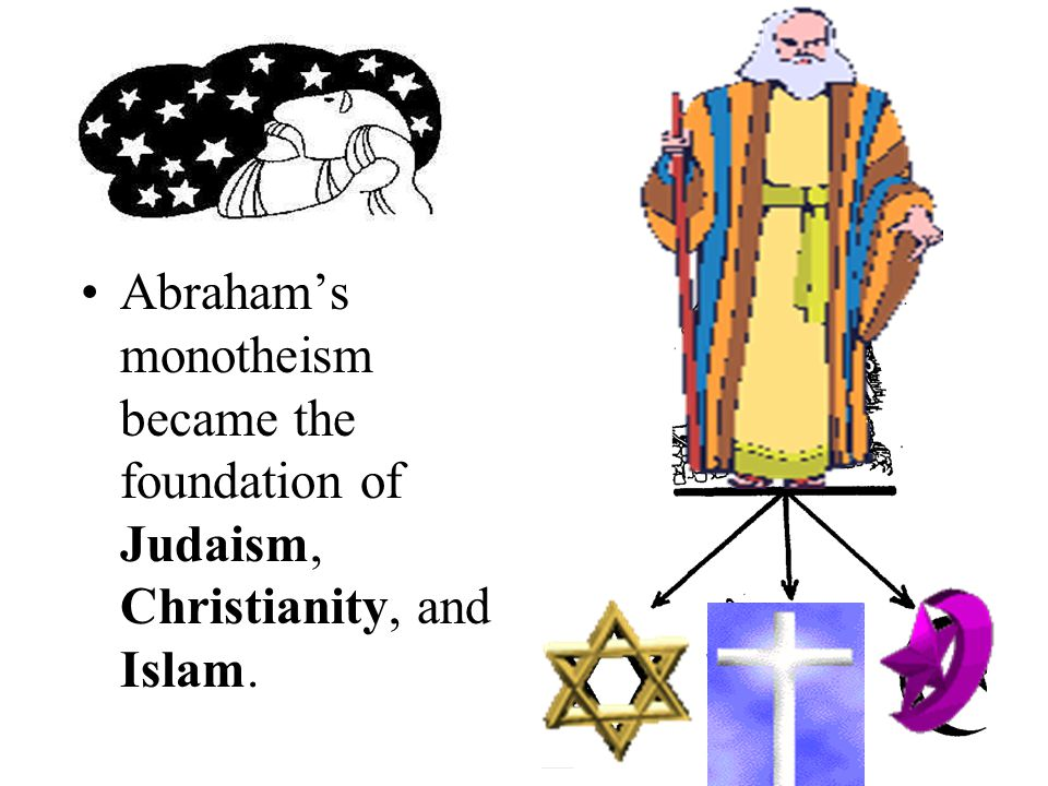 Abraham's monotheism became the foundation of Judaism, Christianity, and Islam.