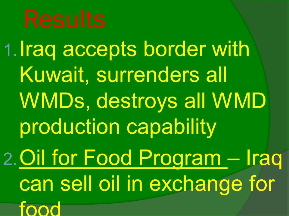 Kuwaiti Oil Fields Set afire