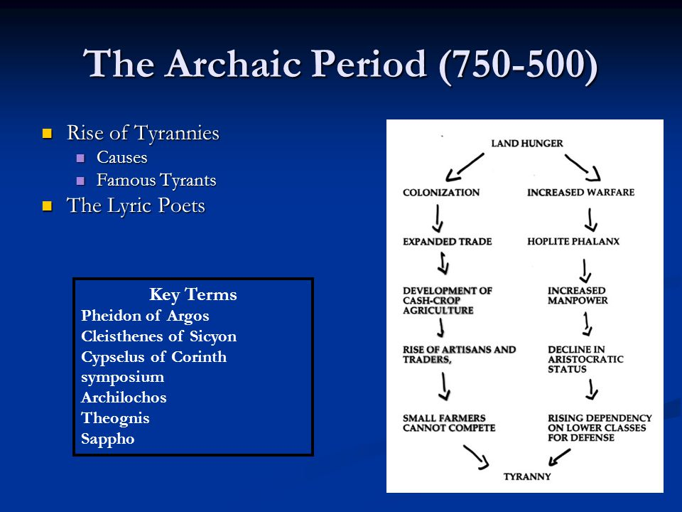The Archaic Period (750-500) Rise of Tyrannies Rise of Tyrannies Causes Causes Famous Tyrants Famous Tyrants The Lyric Poets The Lyric Poets Key Terms Pheidon of Argos Cleisthenes of Sicyon Cypselus of Corinth symposium Archilochos Theognis Sappho