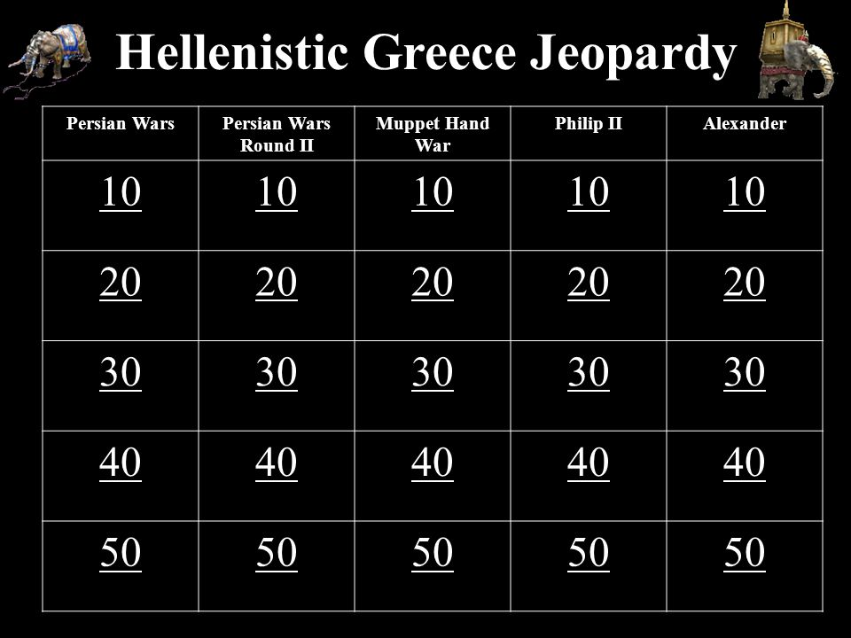 Hellenistic Greece Jeopardy Persian WarsPersian Wars Round II Muppet Hand War Philip IIAlexander 10 20 30 40 50
