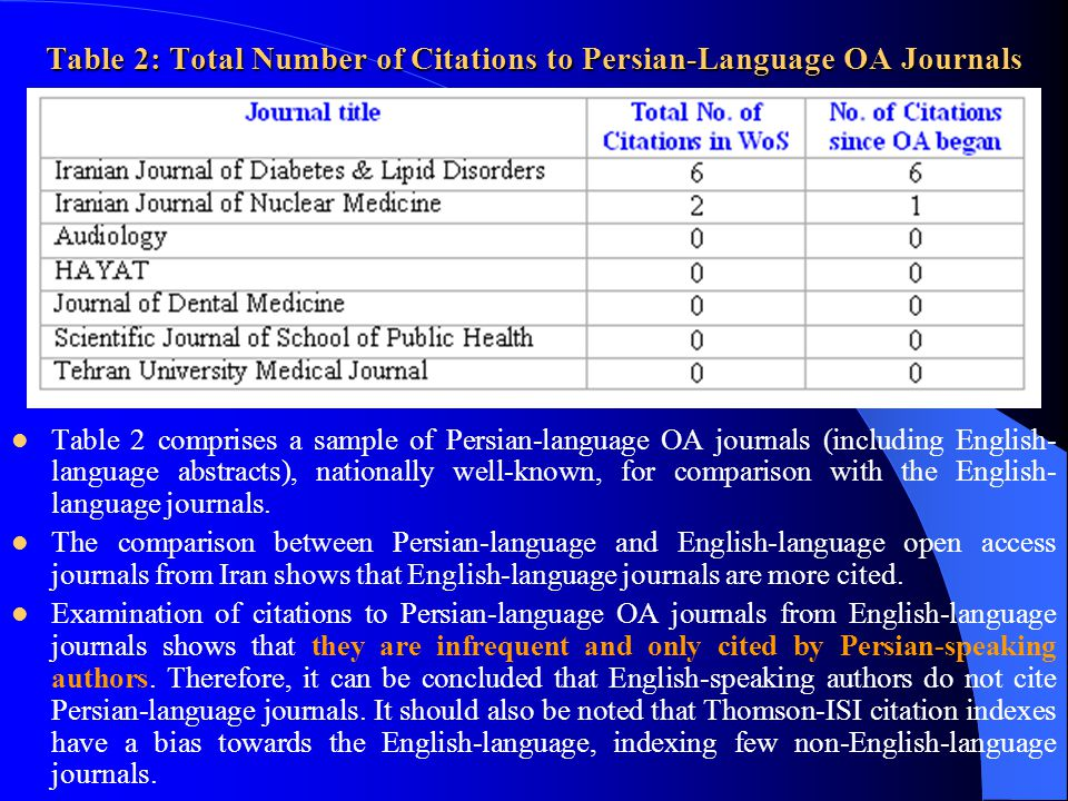 Table 2: Total Number of Citations to Persian-Language OA Journals Table 2 comprises a sample of Persian-language OA journals (including English- language abstracts), nationally well-known, for comparison with the English- language journals.