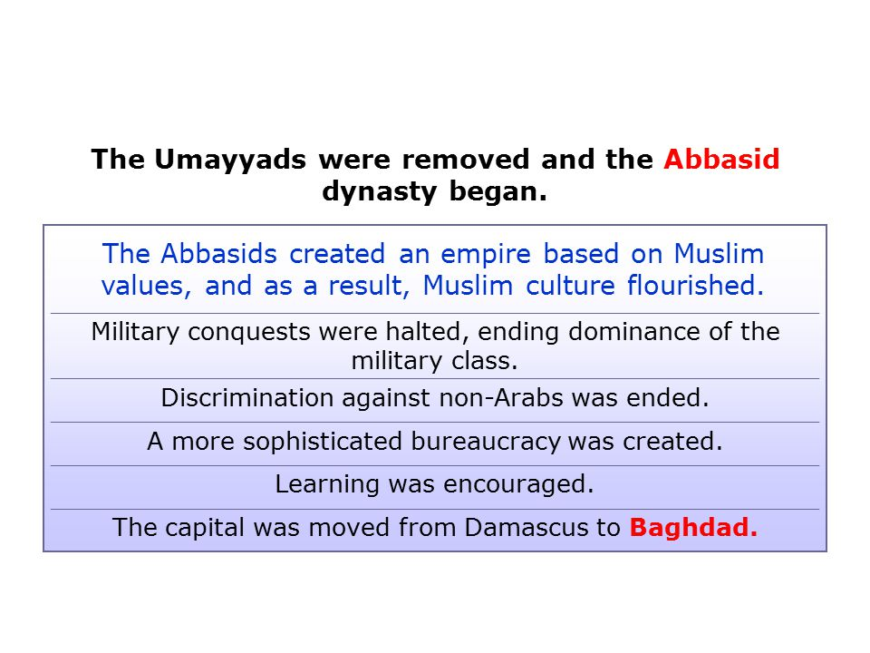 The Umayyads were removed and the Abbasid dynasty began.