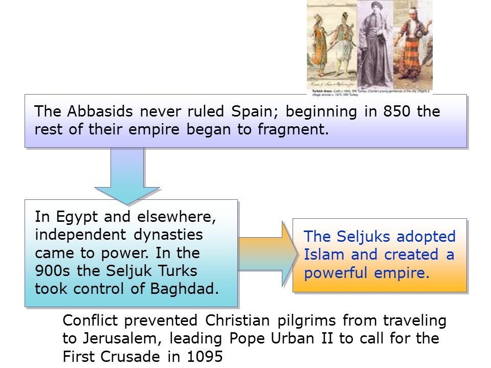 The Seljuks adopted Islam and created a powerful empire.
