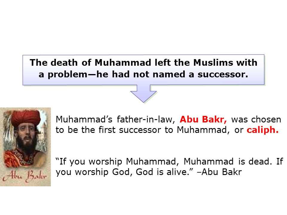 The death of Muhammad left the Muslims with a problem—he had not named a successor.
