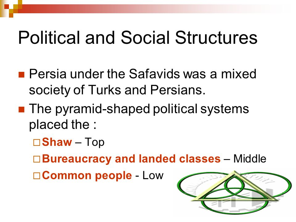 Political and Social Structures Persia under the Safavids was a mixed society of Turks and Persians.