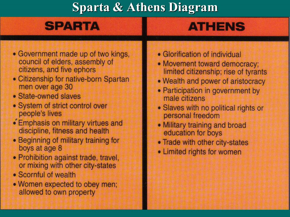 spartan method essay Spartan poems examples of all types of spartan poems share, read, and learn how to write poems about spartan.