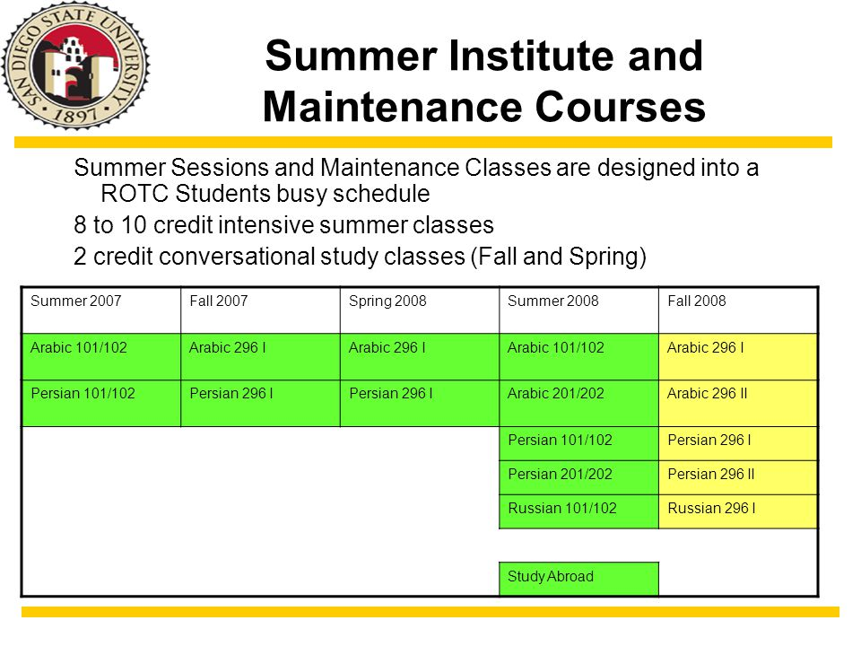 Summer Institute and Maintenance Courses Summer Sessions and Maintenance Classes are designed into a ROTC Students busy schedule 8 to 10 credit intensive summer classes 2 credit conversational study classes (Fall and Spring) Summer 2007Fall 2007Spring 2008Summer 2008Fall 2008 Arabic 101/102Arabic 296 I Arabic 101/102Arabic 296 I Persian 101/102Persian 296 I Arabic 201/202Arabic 296 II Persian 101/102Persian 296 I Persian 201/202Persian 296 II Russian 101/102Russian 296 I Study Abroad