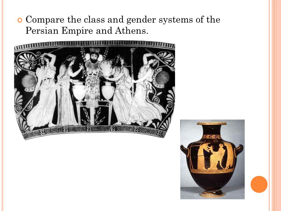 Compare the class and gender systems of the Persian Empire and Athens.