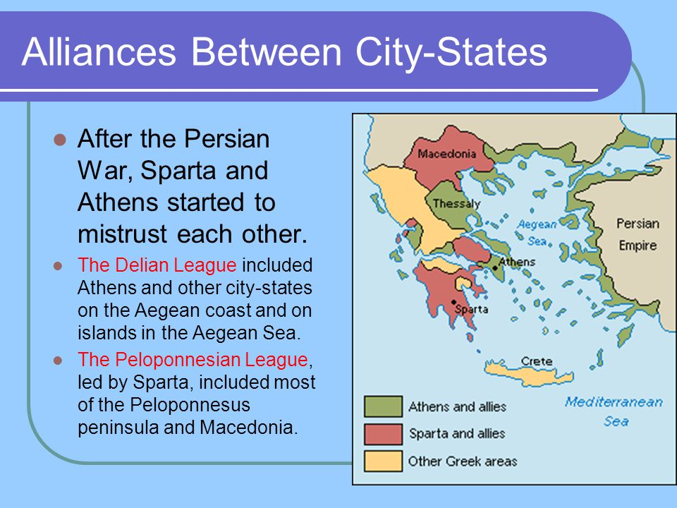 Alliances Between City-States After the Persian War, Sparta and Athens started to mistrust each other. The Delian League included Athens and other cit