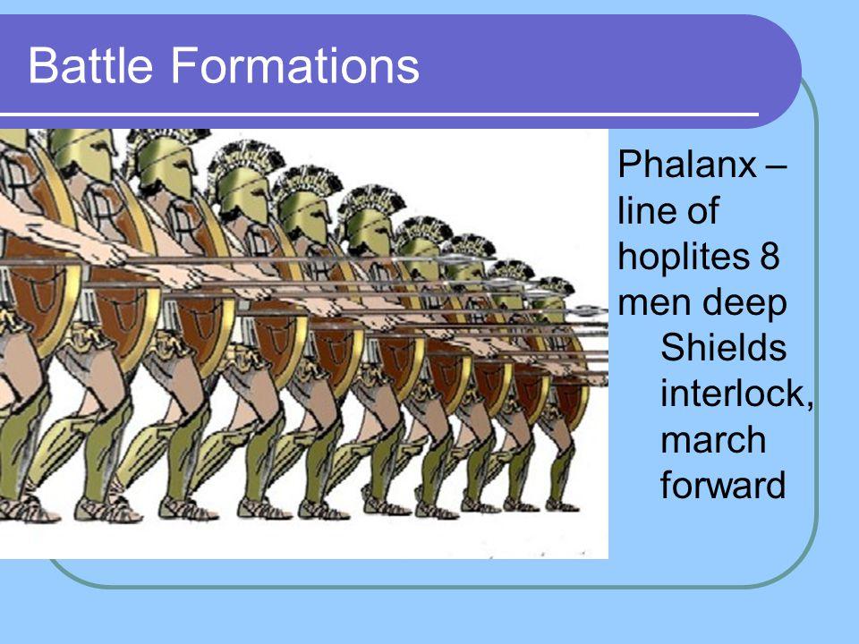 Battle Formations Phalanx – line of hoplites 8 men deep Shields interlock, march forward