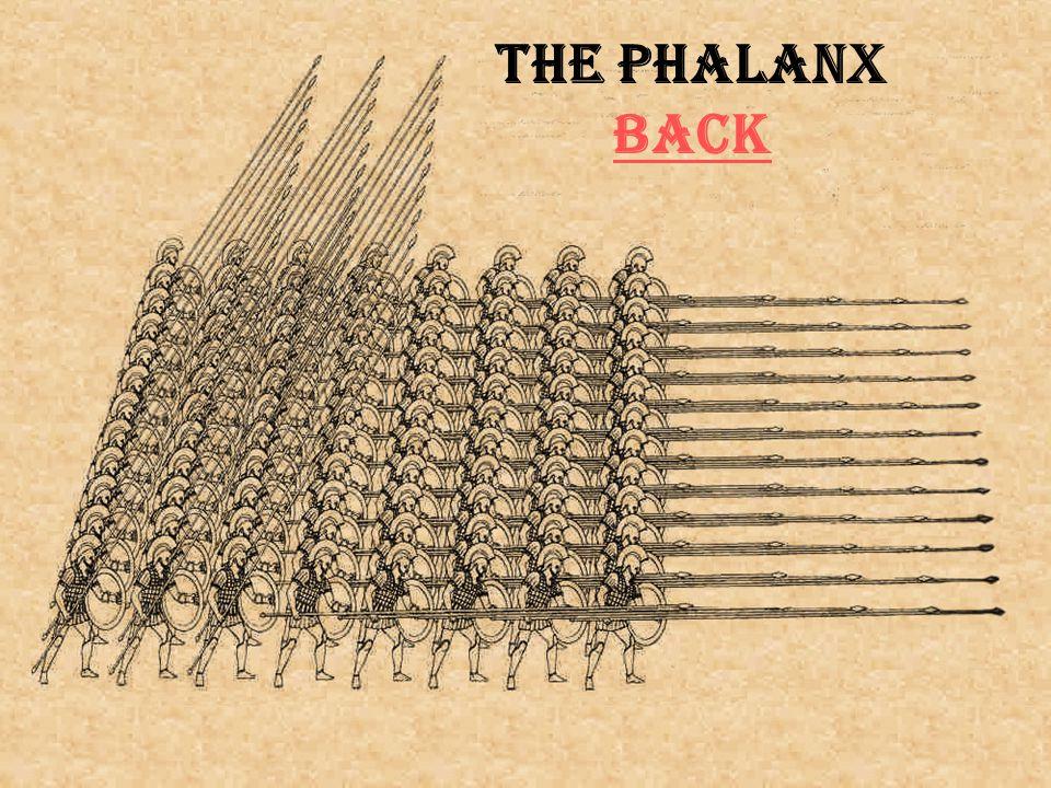 The Phalanx back back