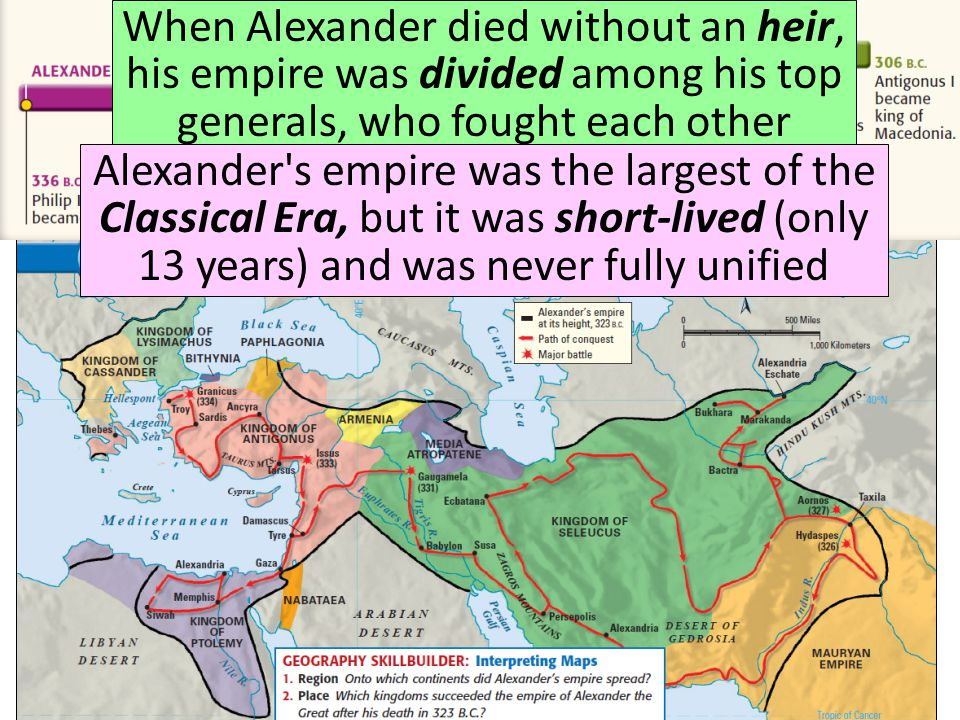 When Alexander died without an heir, his empire was divided among his top generals, who fought each other Alexander s empire was the largest of the Classical Era, but it was short-lived (only 13 years) and was never fully unified