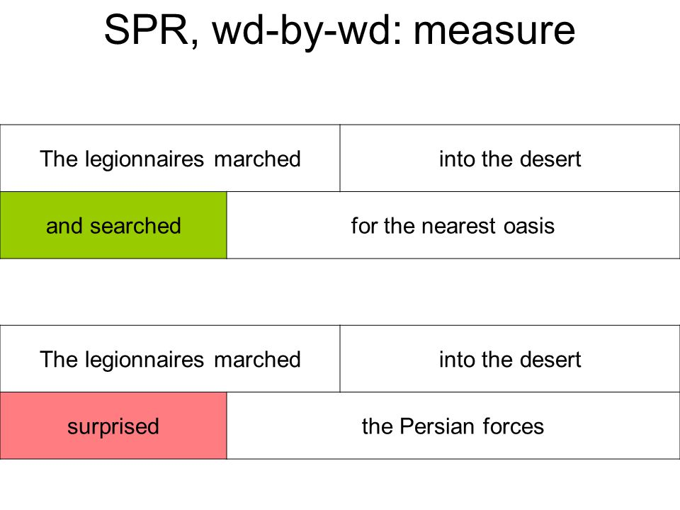 SPR, wd-by-wd: measure The legionnaires marchedinto the desert and searchedfor the nearest oasis The legionnaires marchedinto the desert surprisedthe Persian forces