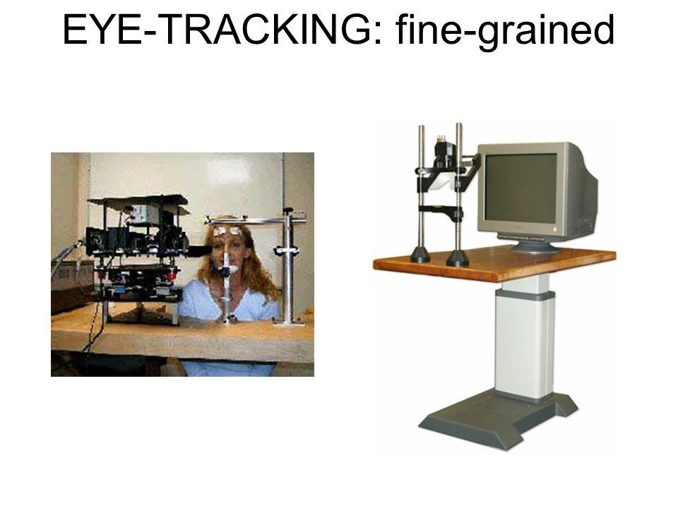 EYE-TRACKING: fine-grained