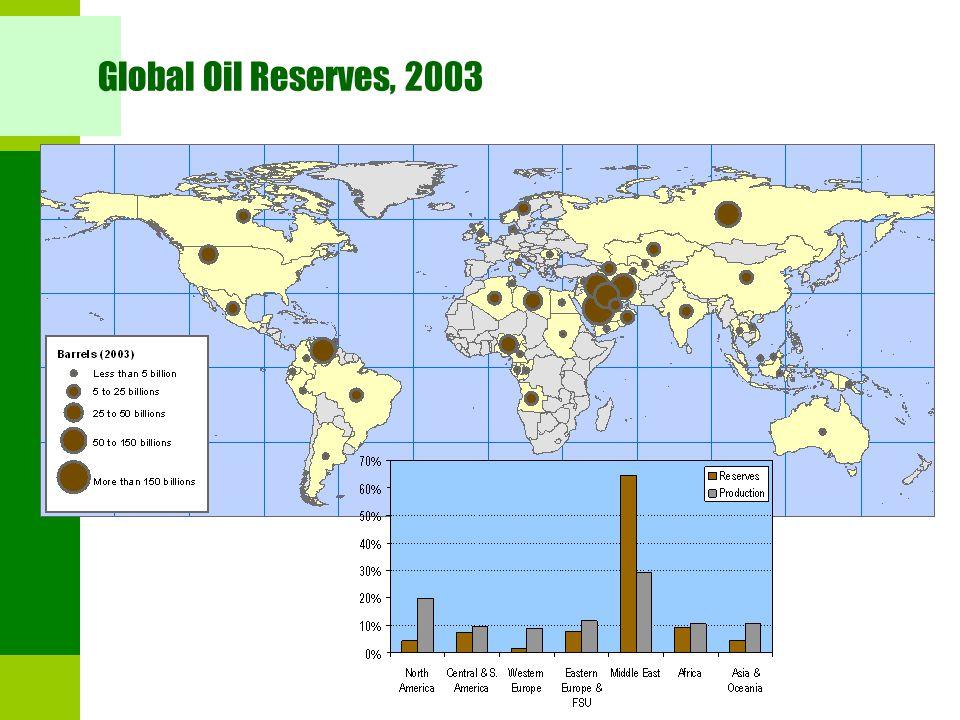 Global Oil Reserves, 2003
