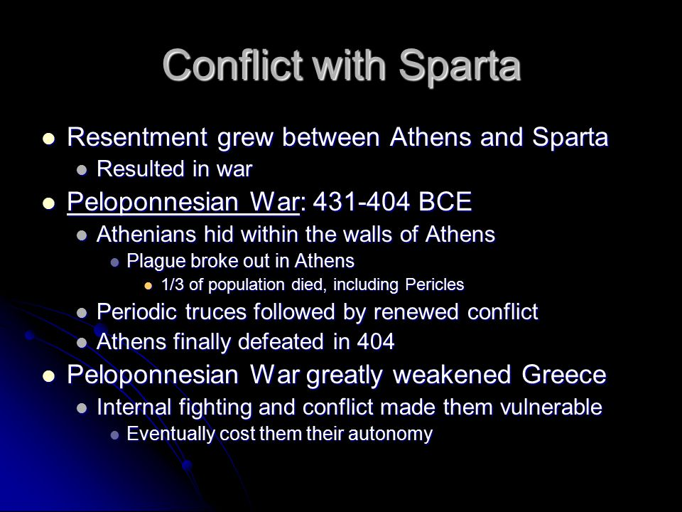 Conflict with Sparta Resentment grew between Athens and Sparta Resentment grew between Athens and Sparta Resulted in war Resulted in war Peloponnesian War: 431-404 BCE Peloponnesian War: 431-404 BCE Athenians hid within the walls of Athens Athenians hid within the walls of Athens Plague broke out in Athens Plague broke out in Athens 1/3 of population died, including Pericles 1/3 of population died, including Pericles Periodic truces followed by renewed conflict Periodic truces followed by renewed conflict Athens finally defeated in 404 Athens finally defeated in 404 Peloponnesian War greatly weakened Greece Peloponnesian War greatly weakened Greece Internal fighting and conflict made them vulnerable Internal fighting and conflict made them vulnerable Eventually cost them their autonomy Eventually cost them their autonomy