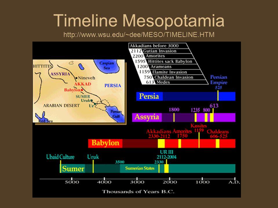 Timeline Mesopotamia http://www.wsu.edu/~dee/MESO/TIMELINE.HTM