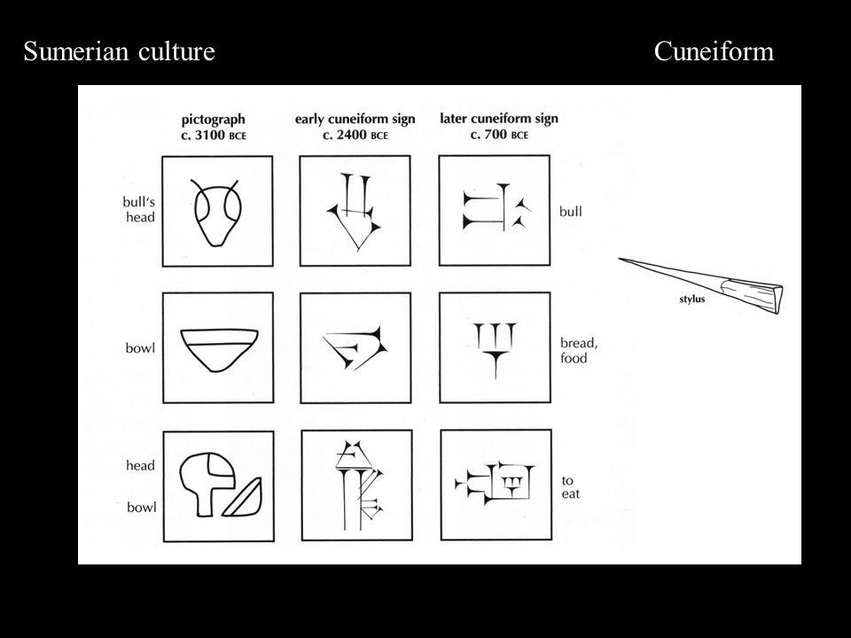 Sumerian cultureCuneiform