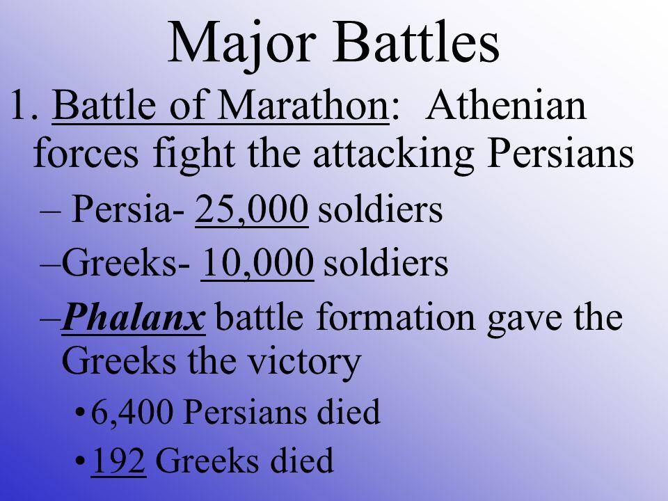 Major Battles 1.