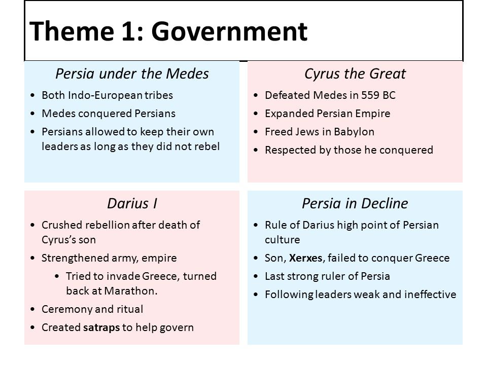Theme 1: Government Persia under the Medes Both Indo-European tribes Medes conquered Persians Persians allowed to keep their own leaders as long as th