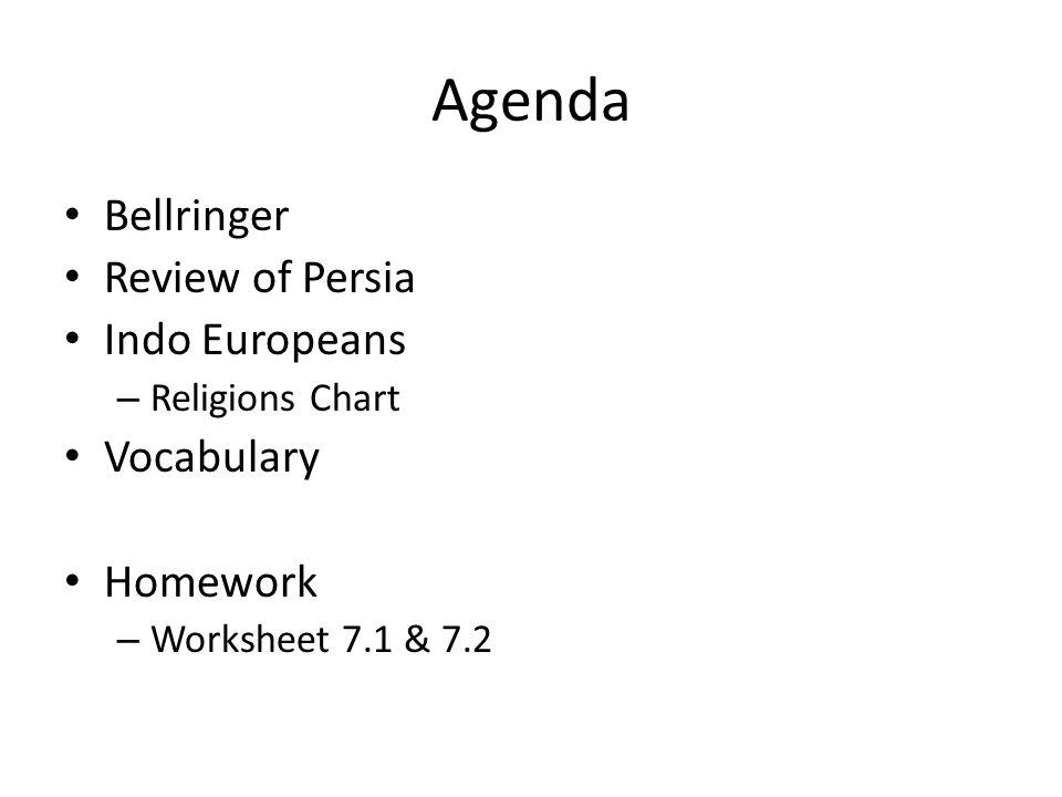 Agenda Bellringer Review of Persia Indo Europeans – Religions Chart Vocabulary Homework – Worksheet 7.1 & 7.2