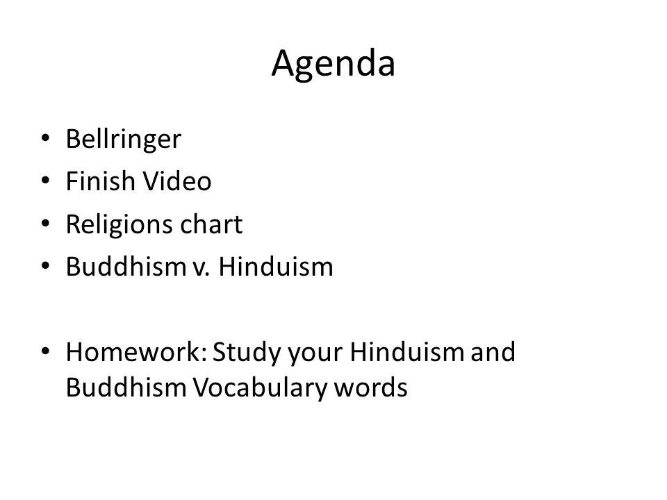 Agenda Bellringer Finish Video Religions chart Buddhism v.