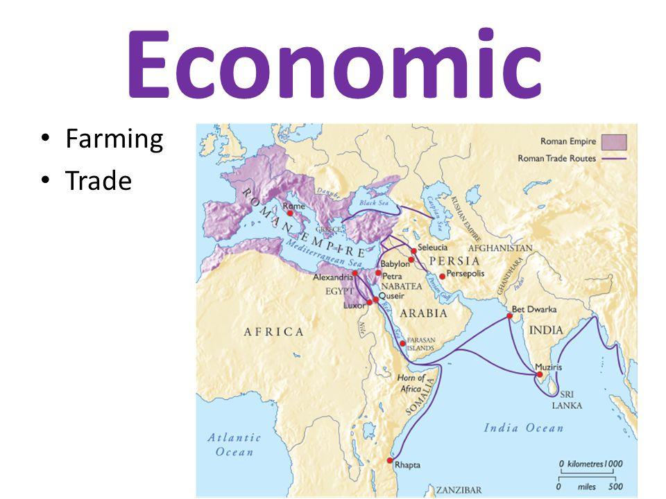 Economic Farming Trade