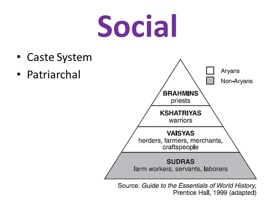 Social Caste System Patriarchal
