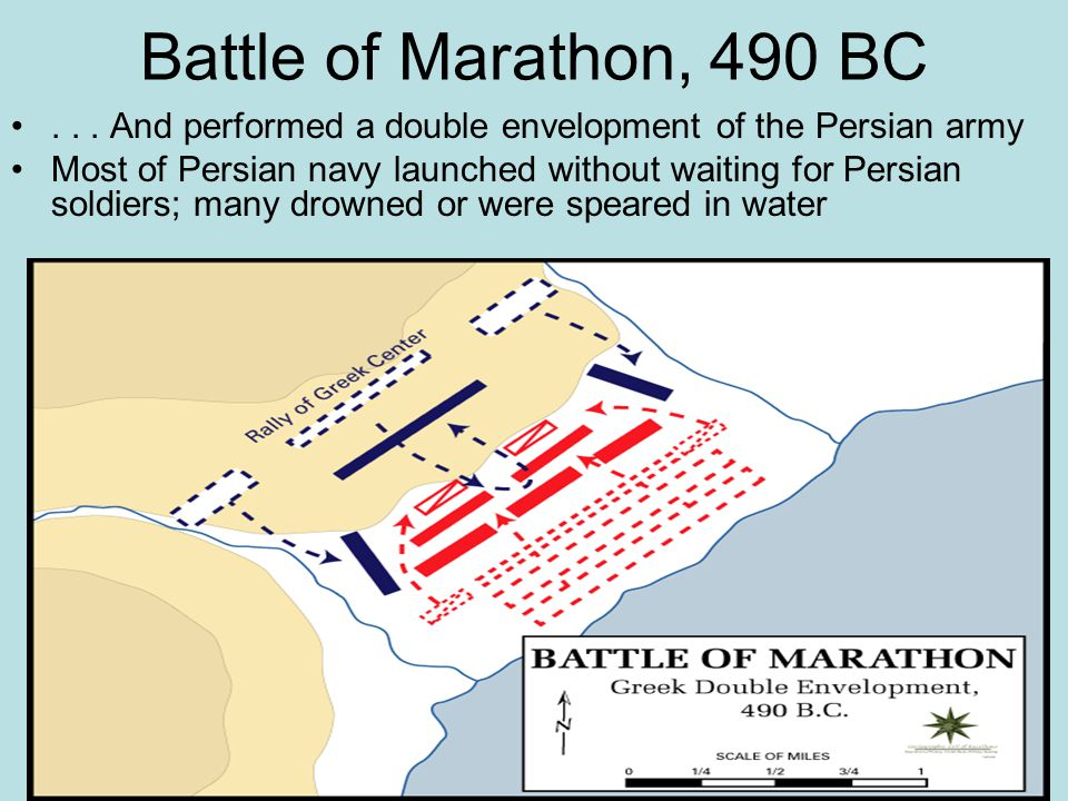 ... And performed a double envelopment of the Persian army Most of Persian navy launched without waiting for Persian soldiers; many drowned or were sp