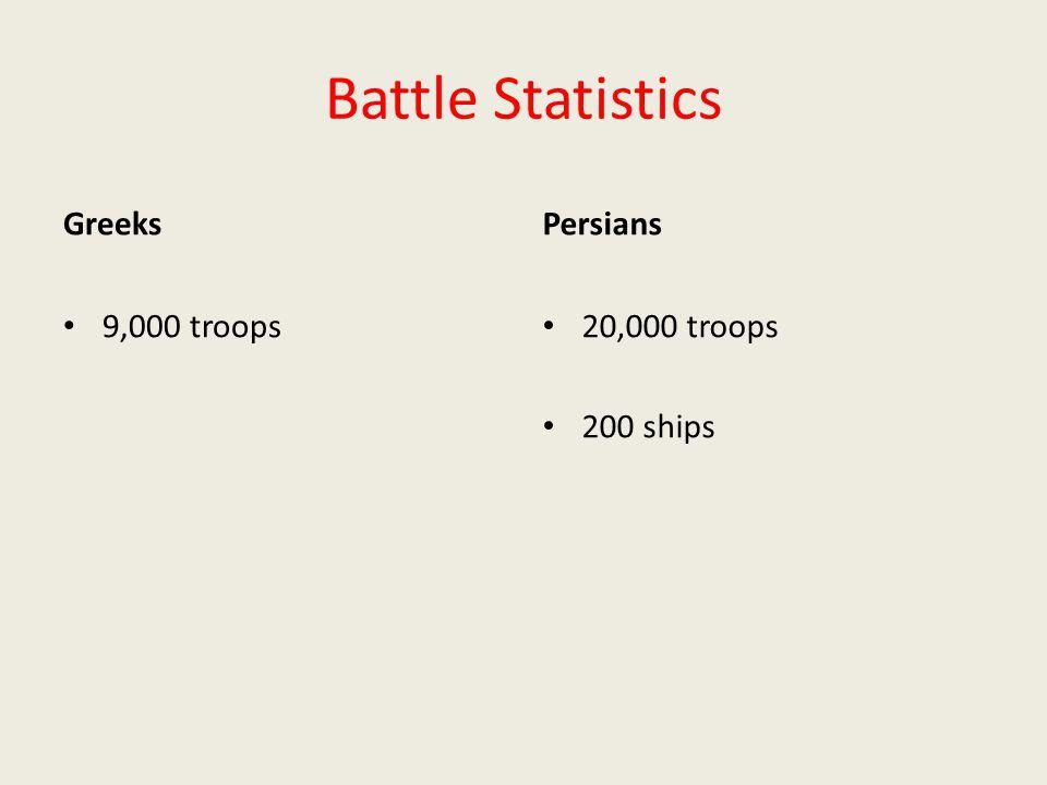 Battle Statistics Greeks 9,000 troops Persians 20,000 troops 200 ships