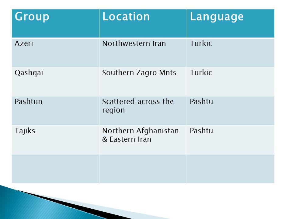 GroupLocationLanguage AzeriNorthwestern IranTurkic QashqaiSouthern Zagro MntsTurkic PashtunScattered across the region Pashtu TajiksNorthern Afghanist