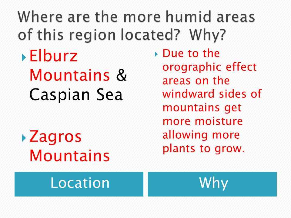 LocationWhy  Elburz Mountains & Caspian Sea  Zagros Mountains  Due to the orographic effect areas on the windward sides of mountains get more moist