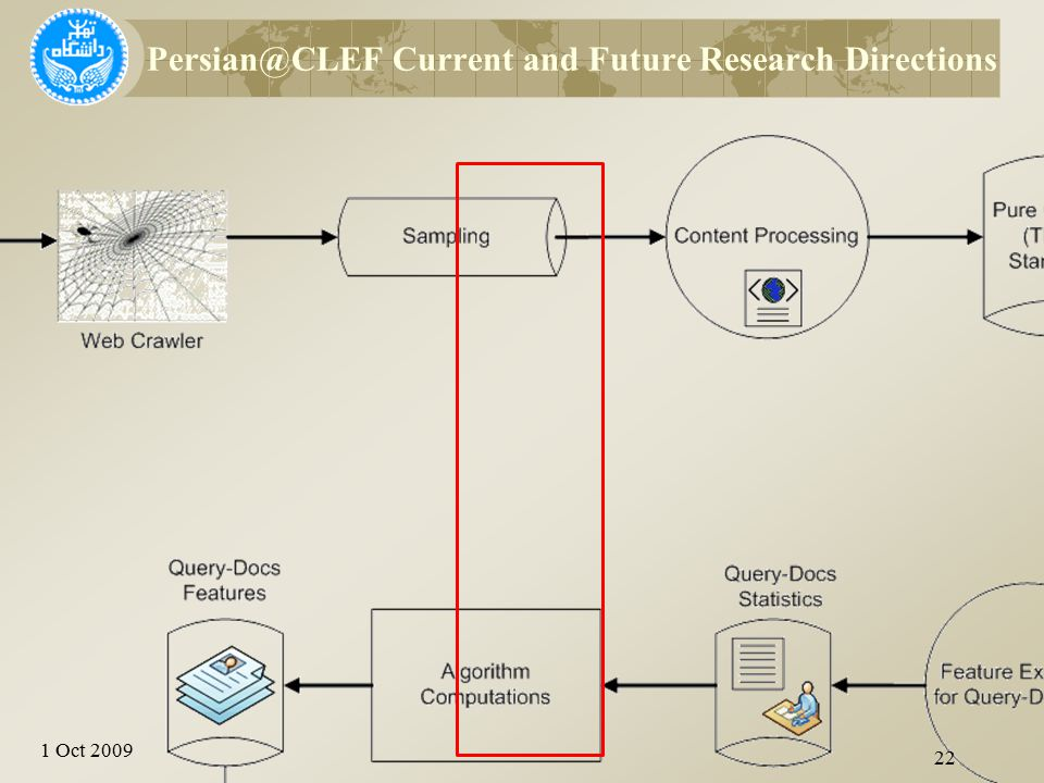 1 Oct 2009 22 Persian@CLEF Current and Future Research Directions