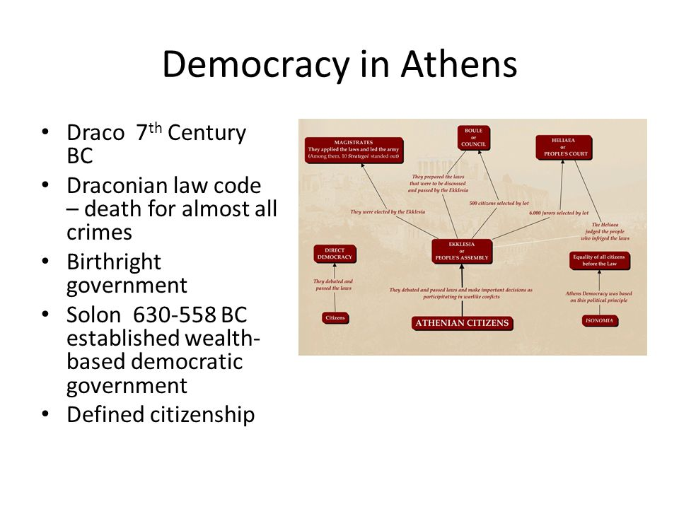 Democracy in Athens Draco 7 th Century BC Draconian law code – death for almost all crimes Birthright government Solon 630-558 BC established wealth-