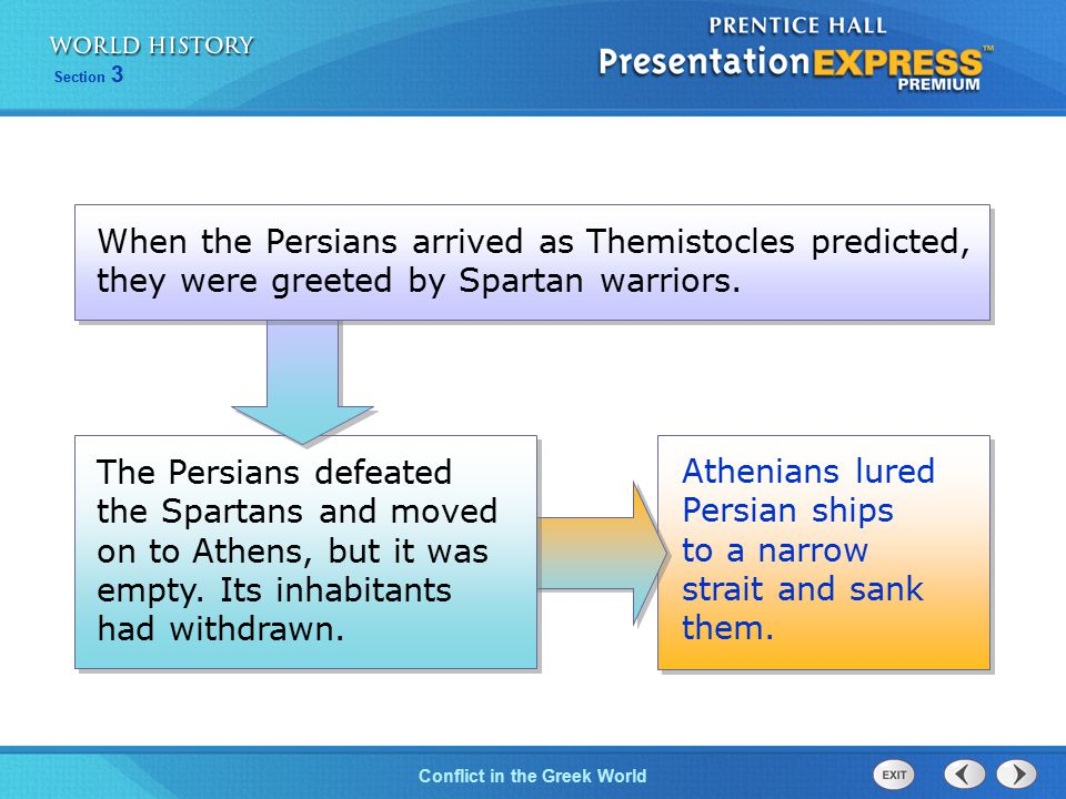Conflict in the Greek World Section 3 The Persian invasions ended when the Greeks defeated them on land.