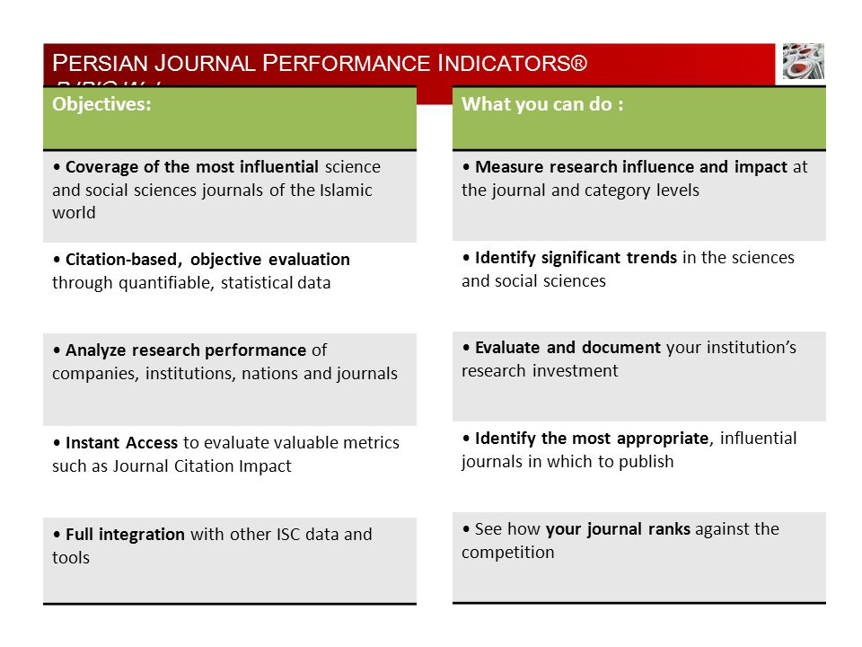 P ERSIAN J OURNAL P ERFORMANCE I NDICATORS® PJPI® Web Objectives: Coverage of the most influential science and social sciences journals of the Islamic world Citation-based, objective evaluation through quantifiable, statistical data Analyze research performance of companies, institutions, nations and journals Instant Access to evaluate valuable metrics such as Journal Citation Impact Full integration with other ISC data and tools What you can do : Measure research influence and impact at the journal and category levels Identify significant trends in the sciences and social sciences Evaluate and document your institution's research investment Identify the most appropriate, influential journals in which to publish See how your journal ranks against the competition