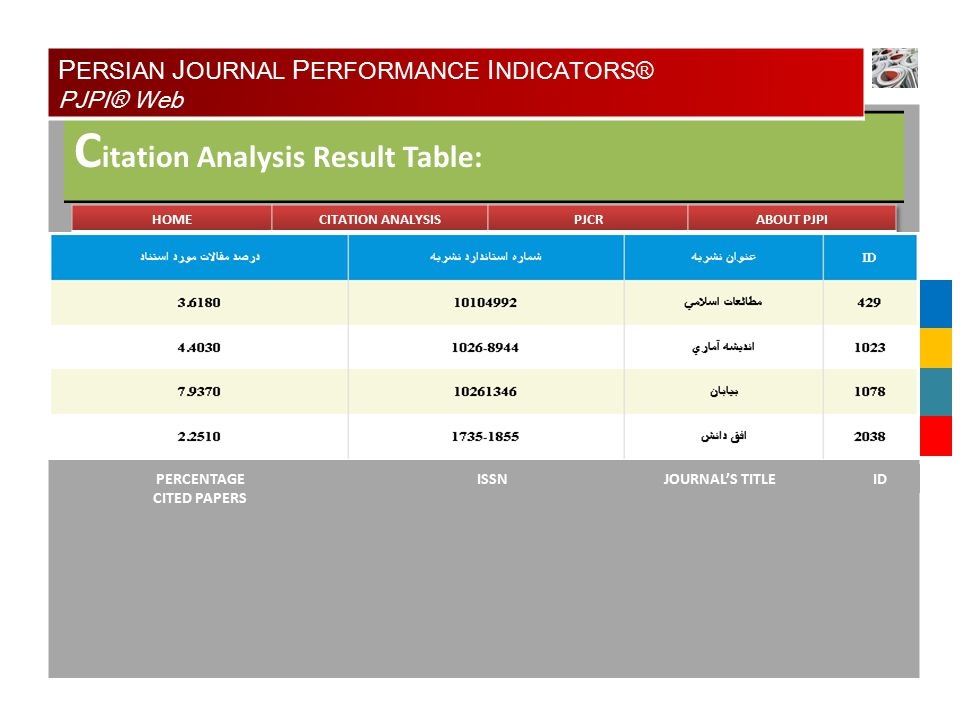 YEAR C itation Analysis Result Table: PERCENTAGE CITED PAPERS ISSNJOURNAL'S TITLEID P ERSIAN J OURNAL P ERFORMANCE I NDICATORS® PJPI® Web