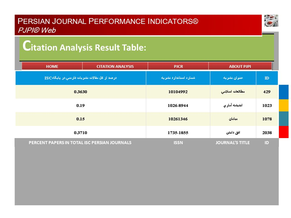 YEAR C itation Analysis Result Table: PERCENT PAPERS IN TOTAL ISC PERSIAN JOURNALSISSNJOURNAL'S TITLEID P ERSIAN J OURNAL P ERFORMANCE I NDICATORS® PJPI® Web