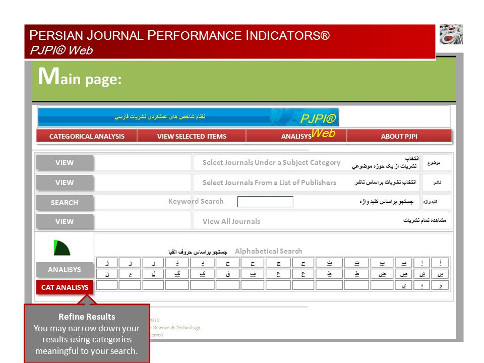 M ain page: Select Journals Under a Subject Category Select Journals From a List of Publishers Keyword Search View All Journals Alphabetical Search P ERSIAN J OURNAL P ERFORMANCE I NDICATORS® PJPI® Web PJPI® Web Refine Results You may narrow down your results using categories meaningful to your search.