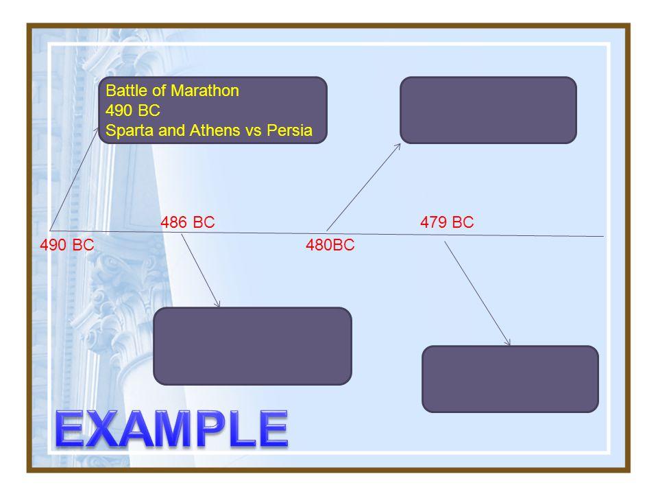 Battle of Marathon 490 BC Sparta and Athens vs Persia 490 BC 486 BC 480BC 479 BC